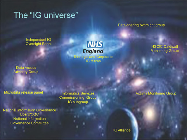 "NHS England's ""IG universe"""